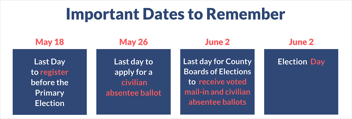Important Election Days June 2020