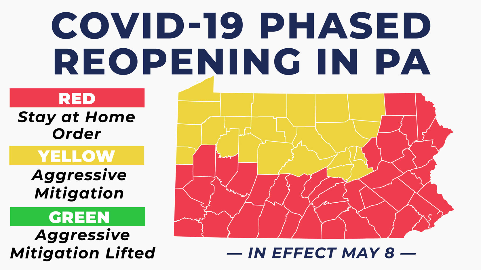 Reopening PA - Effective May 8